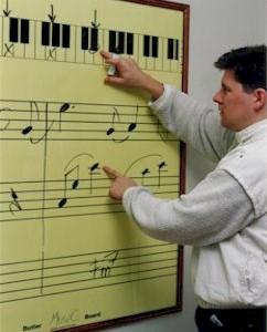 Musicboard 1